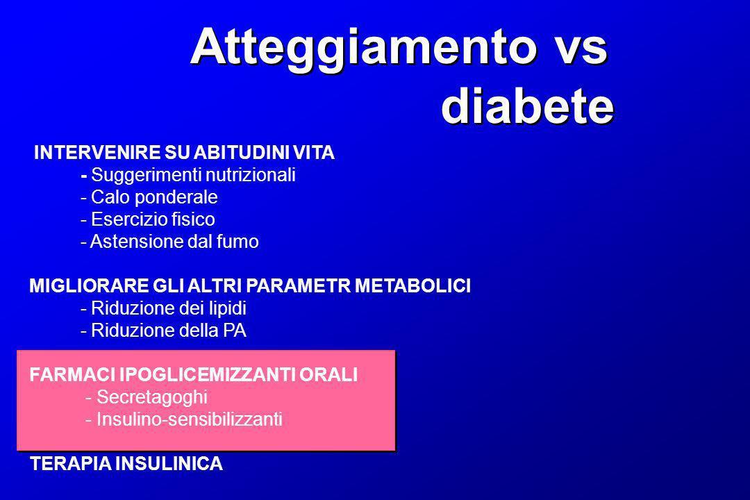 Atteggiamento vs diabete Atteggiamento vs diabete INTERVENIRE SU ABITUDINI VITA - Suggerimenti nutrizionali - Calo ponderale - Esercizio fisico - Aste