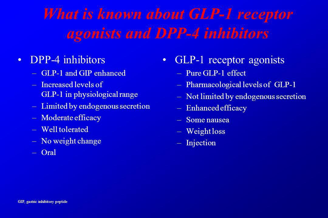 What is known about GLP-1 receptor agonists and DPP-4 inhibitors GLP-1 receptor agonists –Pure GLP-1 effect –Pharmacological levels of GLP-1 –Not limi