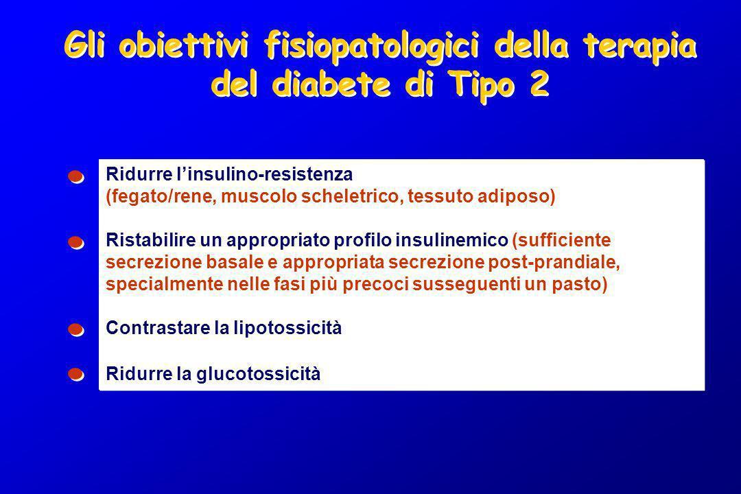 Ridurre linsulino-resistenza (fegato/rene, muscolo scheletrico, tessuto adiposo) Ristabilire un appropriato profilo insulinemico (sufficiente secrezio