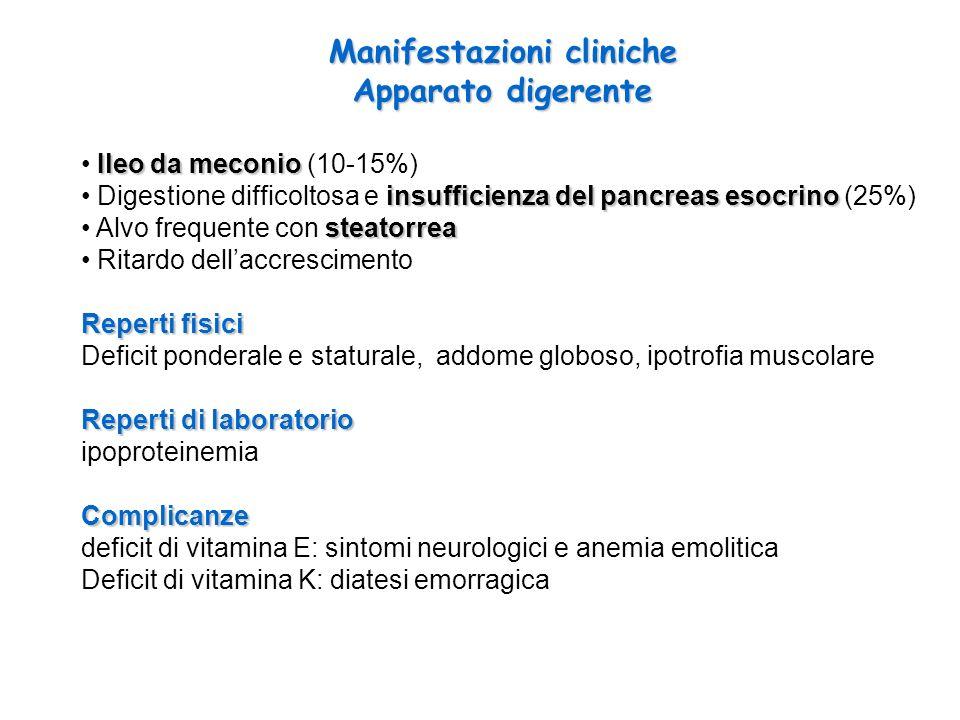 Manifestazioni cliniche Apparato digerente Ileo da meconio Ileo da meconio (10-15%) insufficienza del pancreasesocrino Digestione difficoltosa e insuf
