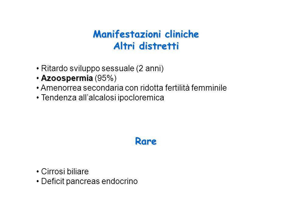 Manifestazioni cliniche Altri distretti Ritardo sviluppo sessuale (2 anni) Azoospermia Azoospermia (95%) Amenorrea secondaria con ridotta fertilità fe