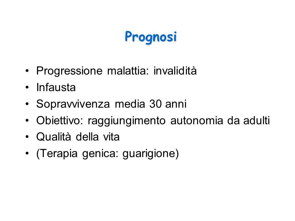 Prognosi Progressione malattia: invalidità Infausta Sopravvivenza media 30 anni Obiettivo: raggiungimento autonomia da adulti Qualità della vita (Tera