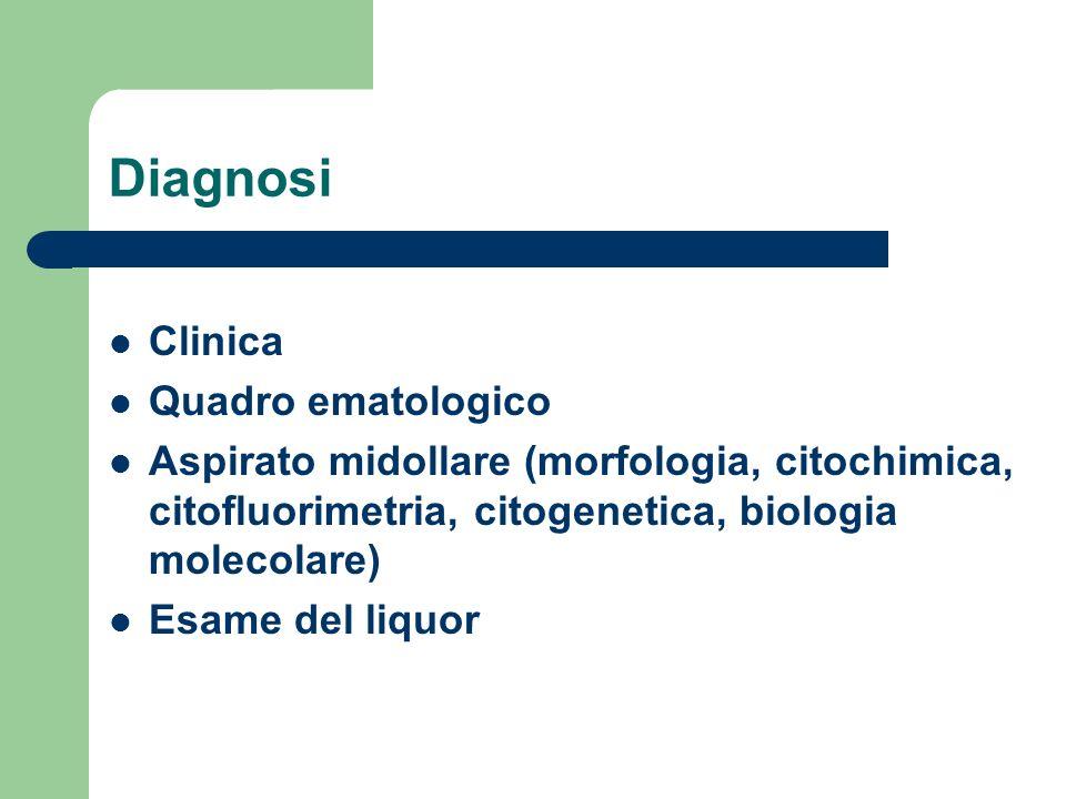 Diagnosi Clinica Quadro ematologico Aspirato midollare (morfologia, citochimica, citofluorimetria, citogenetica, biologia molecolare) Esame del liquor