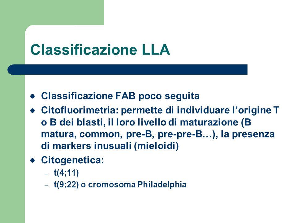 Classificazione LLA Classificazione FAB poco seguita Citofluorimetria: permette di individuare lorigine T o B dei blasti, il loro livello di maturazio