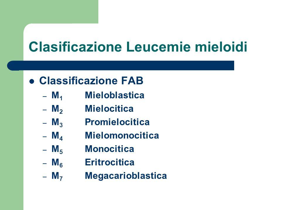 Clasificazione Leucemie mieloidi Classificazione FAB – M 1 Mieloblastica – M 2 Mielocitica – M 3 Promielocitica – M 4 Mielomonocitica – M 5 Monocitica