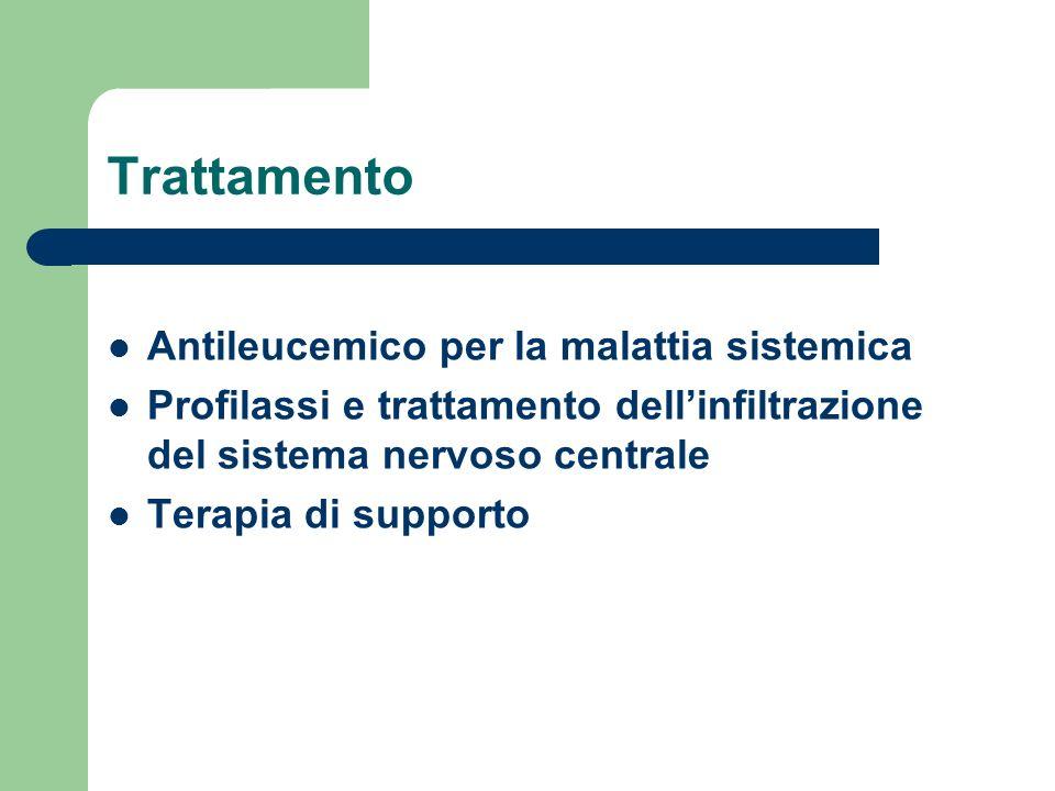 Trattamento Antileucemico per la malattia sistemica Profilassi e trattamento dellinfiltrazione del sistema nervoso centrale Terapia di supporto