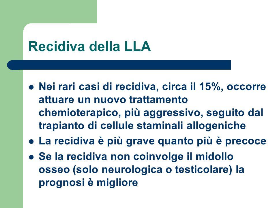 Recidiva della LLA Nei rari casi di recidiva, circa il 15%, occorre attuare un nuovo trattamento chemioterapico, più aggressivo, seguito dal trapianto