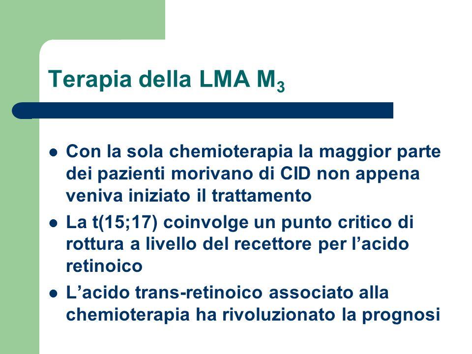 Terapia della LMA M 3 Con la sola chemioterapia la maggior parte dei pazienti morivano di CID non appena veniva iniziato il trattamento La t(15;17) co