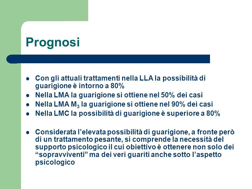 Prognosi Con gli attuali trattamenti nella LLA la possibilità di guarigione è intorno a 80% Nella LMA la guarigione si ottiene nel 50% dei casi Nella
