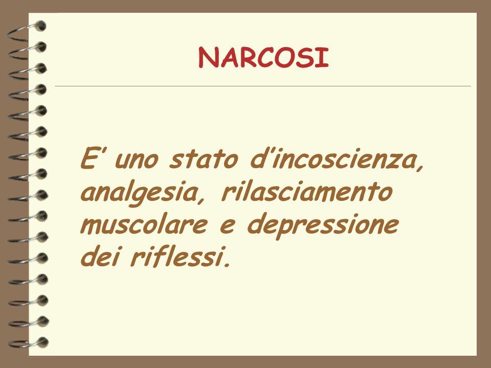 NARCOSI E uno stato dincoscienza, analgesia, rilasciamento muscolare e depressione dei riflessi.