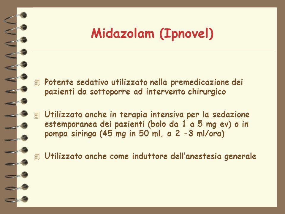 Midazolam (Ipnovel) 4 Potente sedativo utilizzato nella premedicazione dei pazienti da sottoporre ad intervento chirurgico 4 Utilizzato anche in terapia intensiva per la sedazione estemporanea dei pazienti (bolo da 1 a 5 mg ev) o in pompa siringa (45 mg in 50 ml, a 2 -3 ml/ora) 4 Utilizzato anche come induttore dellanestesia generale
