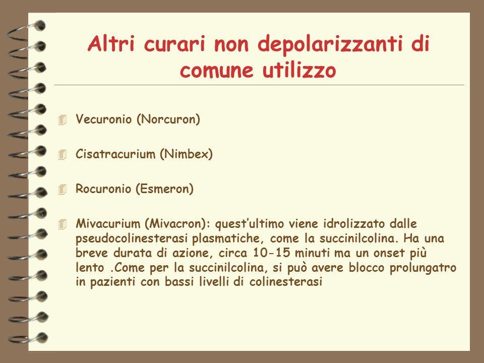 Altri curari non depolarizzanti di comune utilizzo 4 Vecuronio (Norcuron) 4 Cisatracurium (Nimbex) 4 Rocuronio (Esmeron) 4 Mivacurium (Mivacron): questultimo viene idrolizzato dalle pseudocolinesterasi plasmatiche, come la succinilcolina.