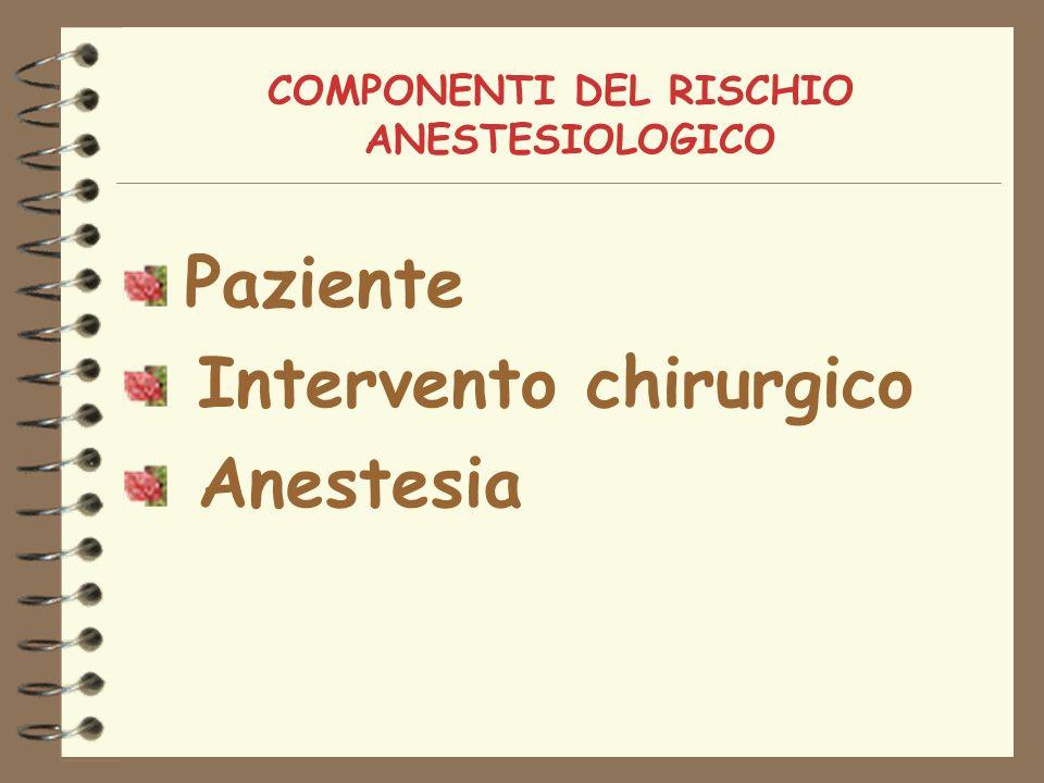 Paziente Intervento chirurgico Anestesia COMPONENTI DEL RISCHIO ANESTESIOLOGICO