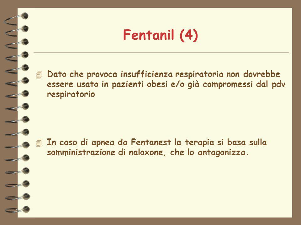Fentanil (4) 4 Dato che provoca insufficienza respiratoria non dovrebbe essere usato in pazienti obesi e/o già compromessi dal pdv respiratorio 4 In caso di apnea da Fentanest la terapia si basa sulla somministrazione di naloxone, che lo antagonizza.