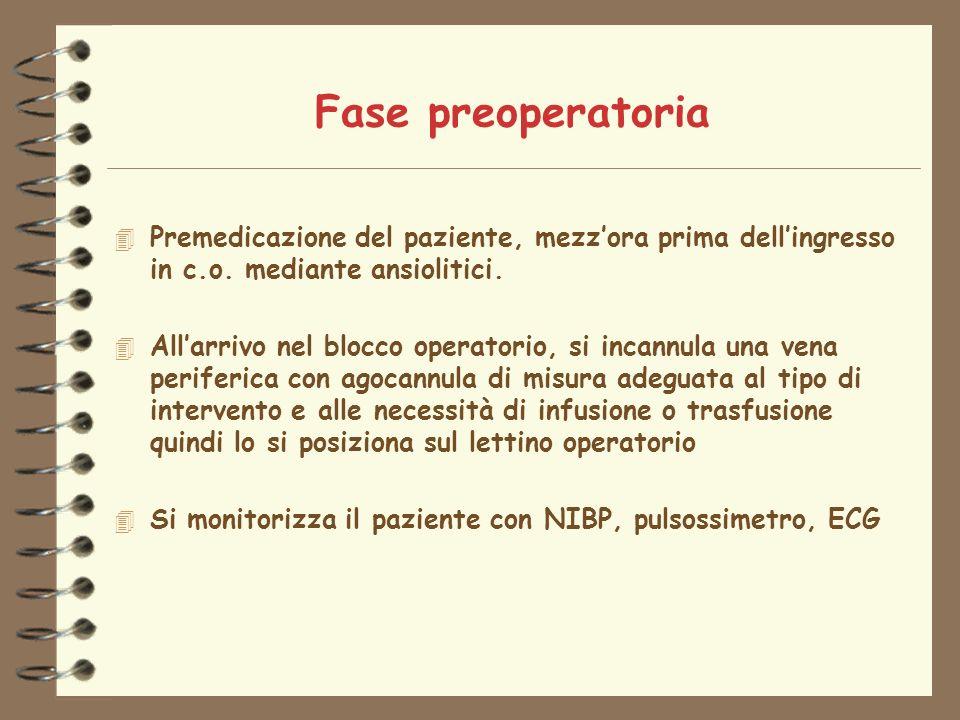 Fase preoperatoria 4 Premedicazione del paziente, mezzora prima dellingresso in c.o.
