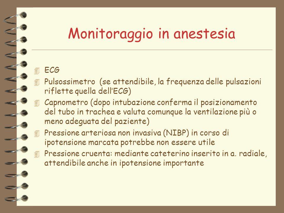 Monitoraggio in anestesia 4 ECG 4 Pulsossimetro (se attendibile, la frequenza delle pulsazioni riflette quella dellECG) 4 Capnometro (dopo intubazione conferma il posizionamento del tubo in trachea e valuta comunque la ventilazione più o meno adeguata del paziente) 4 Pressione arteriosa non invasiva (NIBP) in corso di ipotensione marcata potrebbe non essere utile 4 Pressione cruenta: mediante cateterino inserito in a.