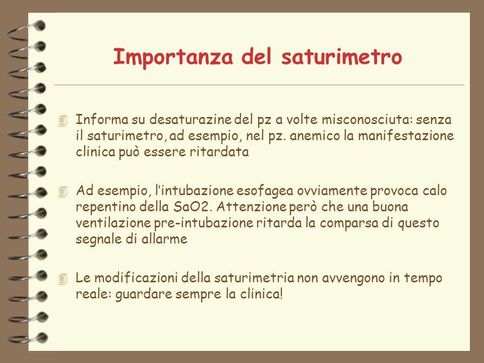 Importanza del saturimetro 4 Informa su desaturazine del pz a volte misconosciuta: senza il saturimetro, ad esempio, nel pz.