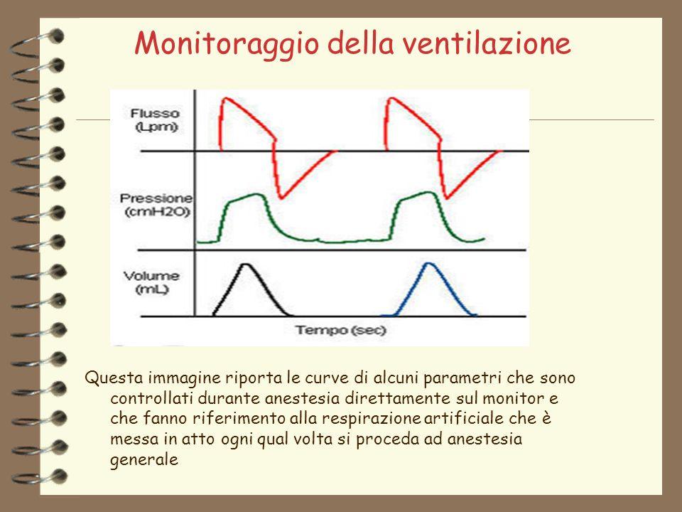 Monitoraggio della ventilazione Questa immagine riporta le curve di alcuni parametri che sono controllati durante anestesia direttamente sul monitor e che fanno riferimento alla respirazione artificiale che è messa in atto ogni qual volta si proceda ad anestesia generale