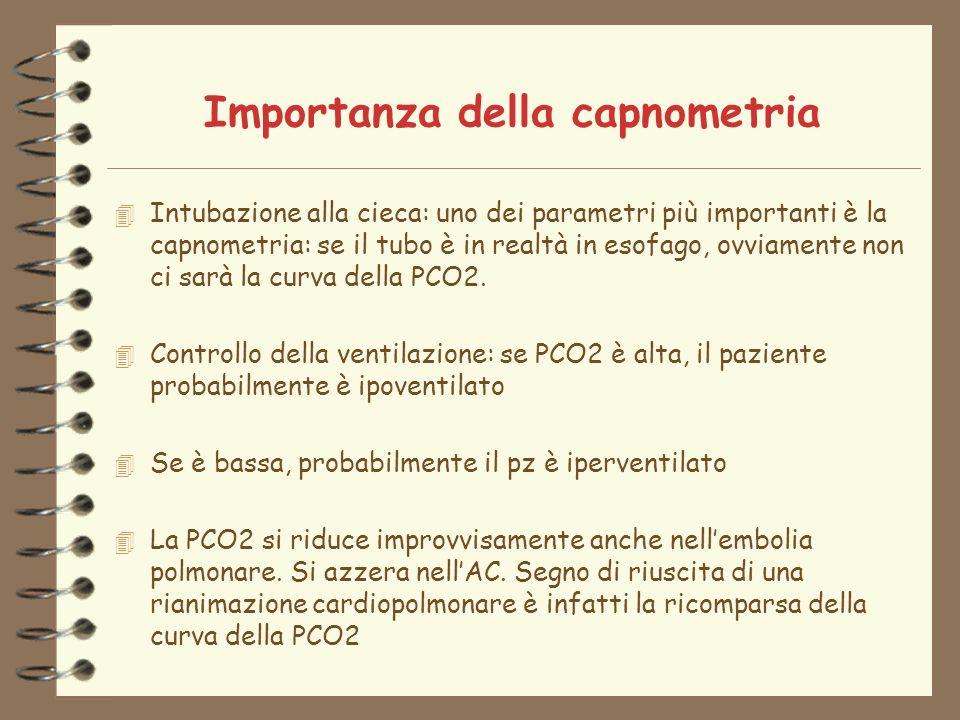 Importanza della capnometria 4 Intubazione alla cieca: uno dei parametri più importanti è la capnometria: se il tubo è in realtà in esofago, ovviamente non ci sarà la curva della PCO2.