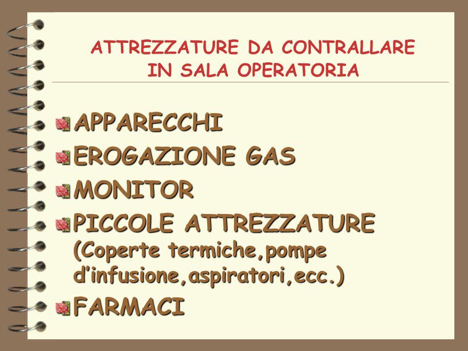 ATTREZZATURE DA CONTRALLARE IN SALA OPERATORIA APPARECCHI EROGAZIONE GAS MONITOR PICCOLE ATTREZZATURE (Coperte termiche,pompe dinfusione,aspiratori,ecc.) FARMACI