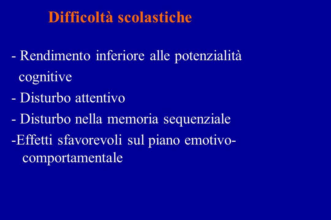 Difficoltà scolastiche - Rendimento inferiore alle potenzialità cognitive - Disturbo attentivo - Disturbo nella memoria sequenziale -Effetti sfavorevoli sul piano emotivo- comportamentale