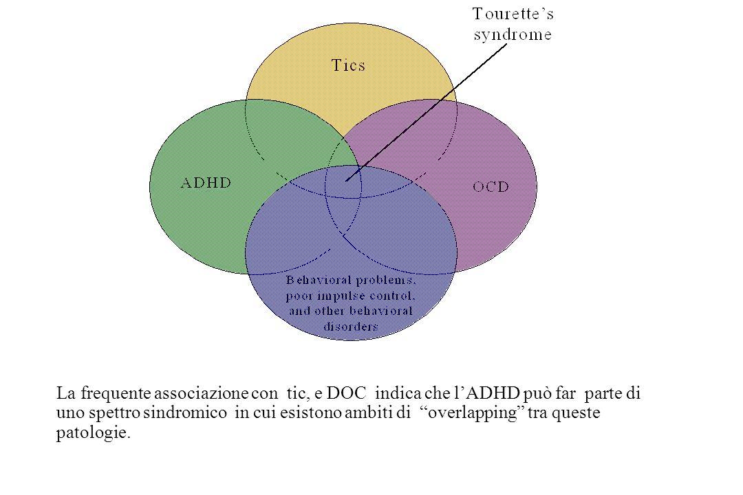 La frequente associazione con tic, e DOC indica che lADHD può far parte di uno spettro sindromico in cui esistono ambiti di overlapping tra queste patologie.
