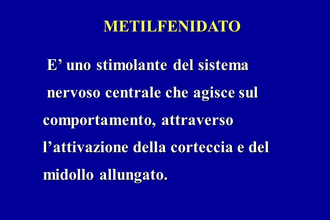 METILFENIDATO E uno stimolante del sistema E uno stimolante del sistema nervoso centrale che agisce sul nervoso centrale che agisce sul comportamento, attraverso comportamento, attraverso lattivazione della corteccia e del lattivazione della corteccia e del midollo allungato.
