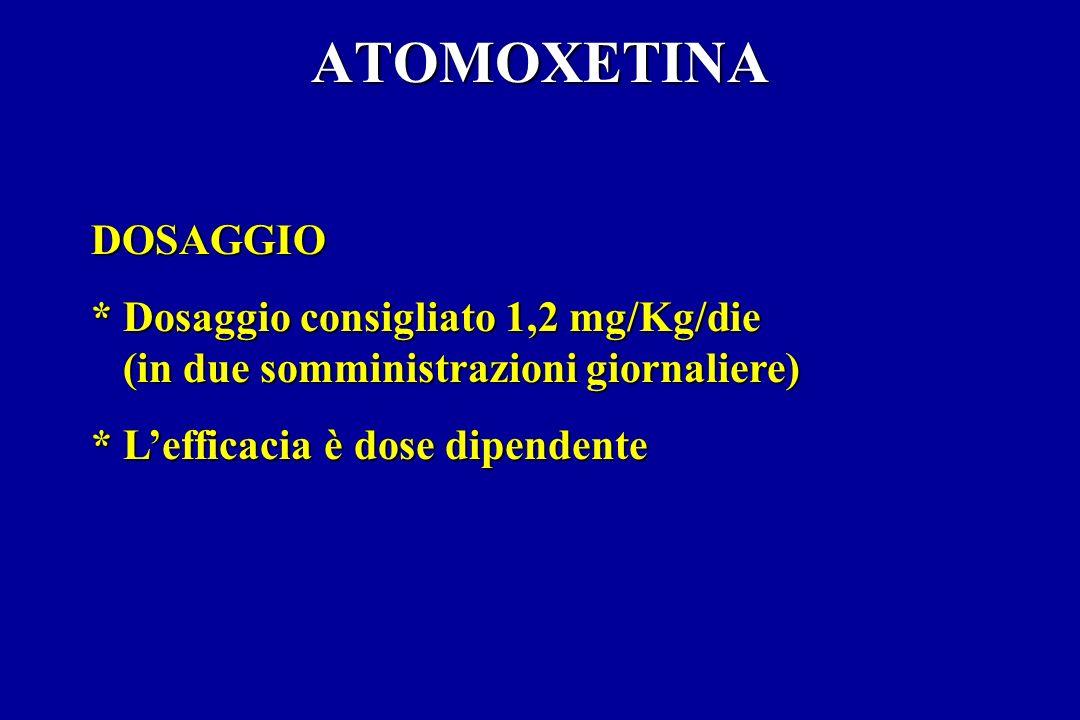 ATOMOXETINADOSAGGIO * Dosaggio consigliato 1,2 mg/Kg/die (in due somministrazioni giornaliere) (in due somministrazioni giornaliere) * Lefficacia è dose dipendente