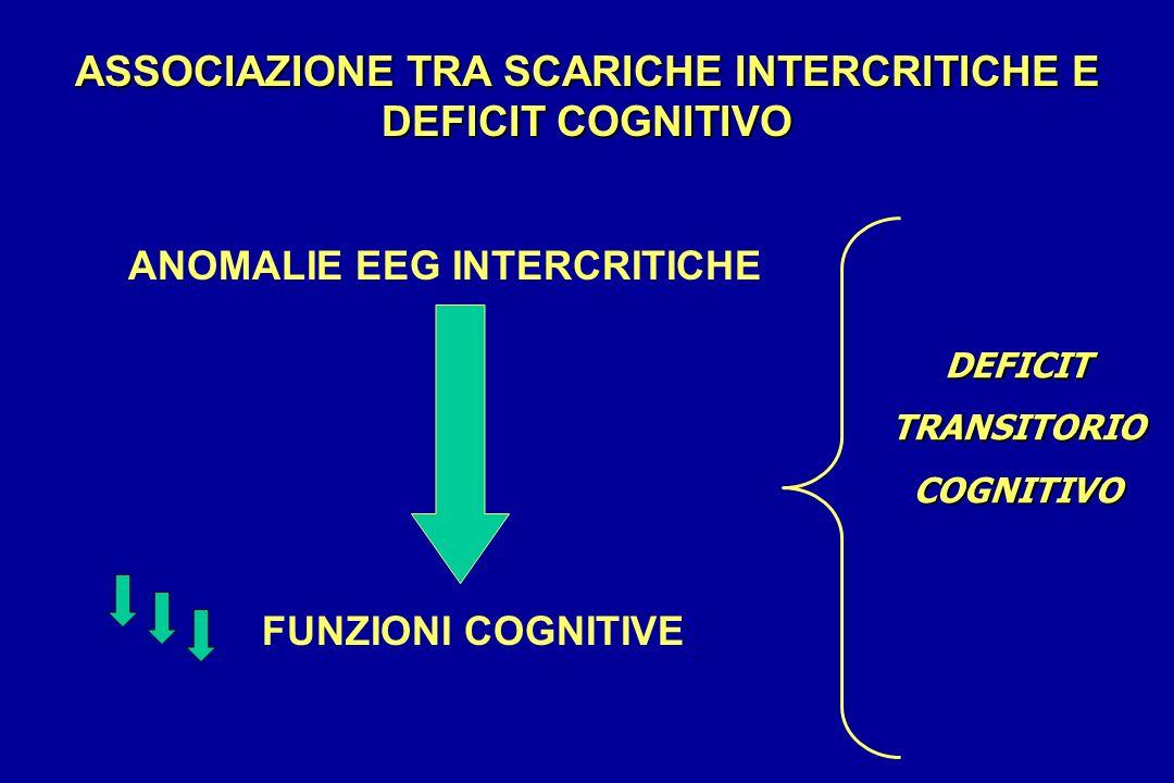 ASSOCIAZIONE TRA SCARICHE INTERCRITICHE E DEFICIT COGNITIVO ANOMALIE EEG INTERCRITICHE FUNZIONI COGNITIVE DEFICITTRANSITORIOCOGNITIVO