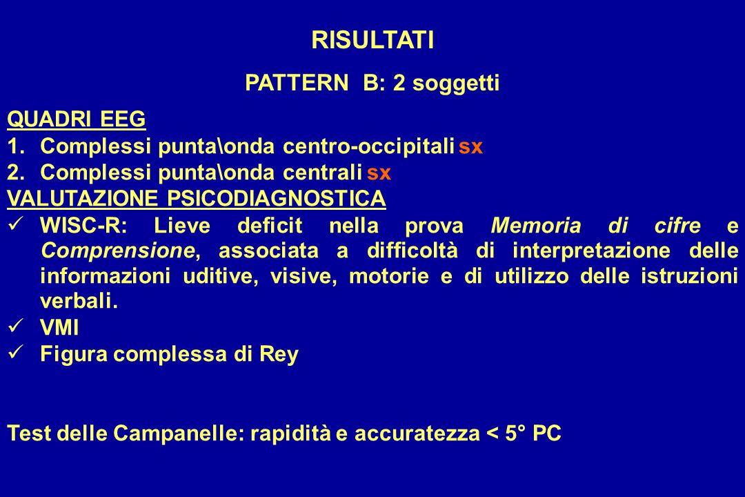RISULTATI PATTERN B: 2 soggetti QUADRI EEG 1.Complessi punta\onda centro-occipitali sx 2.Complessi punta\onda centrali sx VALUTAZIONE PSICODIAGNOSTICA WISC-R: Lieve deficit nella prova Memoria di cifre e Comprensione, associata a difficoltà di interpretazione delle informazioni uditive, visive, motorie e di utilizzo delle istruzioni verbali.