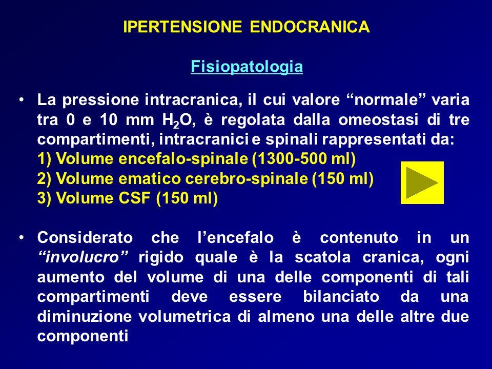 IPERTENSIONE ENDOCRANICA Fisiopatologia La pressione intracranica, il cui valore normale varia tra 0 e 10 mm H 2 O, è regolata dalla omeostasi di tre compartimenti, intracranici e spinali rappresentati da: 1) Volume encefalo-spinale (1300-500 ml) 2) Volume ematico cerebro-spinale (150 ml) 3) Volume CSF (150 ml) Considerato che lencefalo è contenuto in un involucro rigido quale è la scatola cranica, ogni aumento del volume di una delle componenti di tali compartimenti deve essere bilanciato da una diminuzione volumetrica di almeno una delle altre due componenti