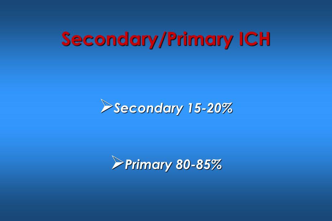Secondary/Primary ICH Secondary 15-20% Secondary 15-20% Primary 80-85% Primary 80-85%
