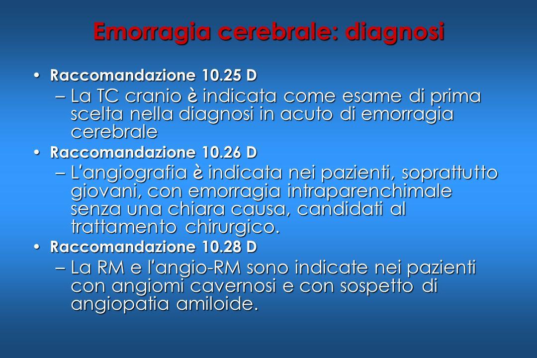 Emorragia cerebrale: diagnosi Raccomandazione 10.25 D Raccomandazione 10.25 D –La TC cranio è indicata come esame di prima scelta nella diagnosi in ac