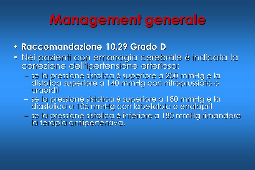 Raccomandazione 10.29 Grado D Raccomandazione 10.29 Grado D Nei pazienti con emorragia cerebrale è indicata la correzione dell ipertensione arteriosa: