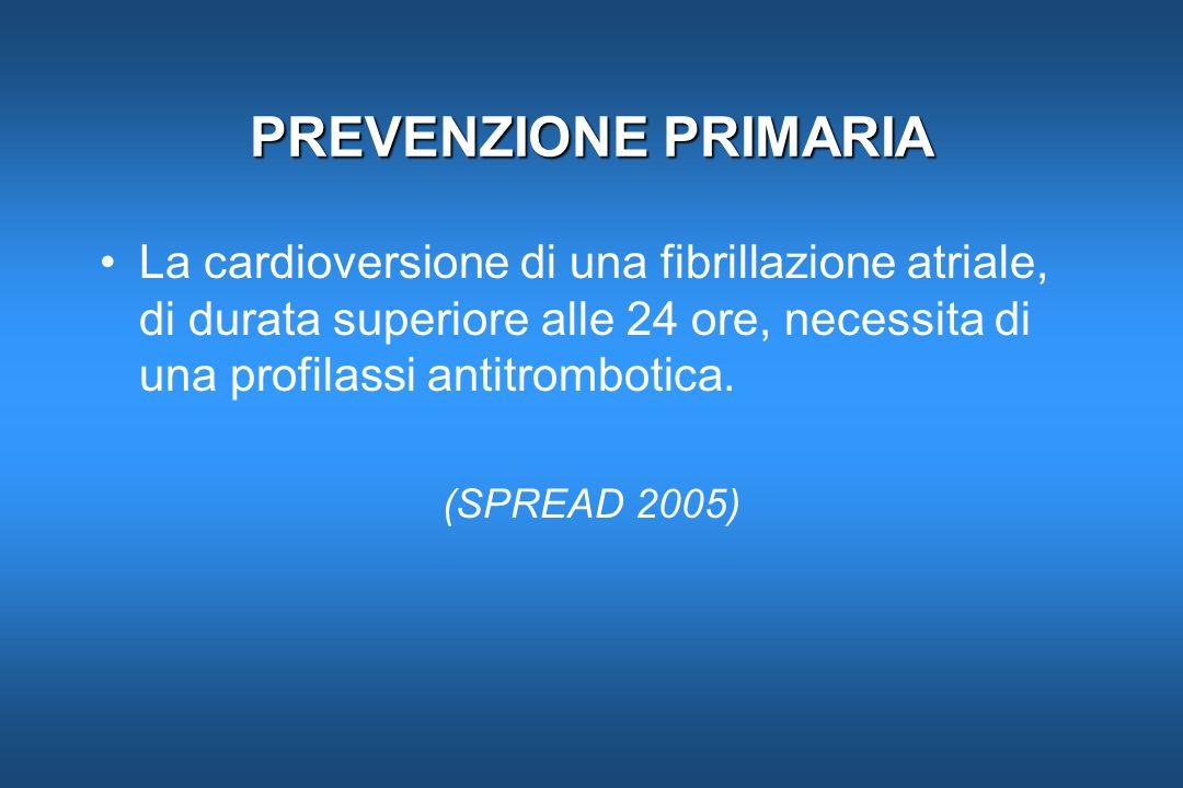 PREVENZIONE PRIMARIA La cardioversione di una fibrillazione atriale, di durata superiore alle 24 ore, necessita di una profilassi antitrombotica. (SPR