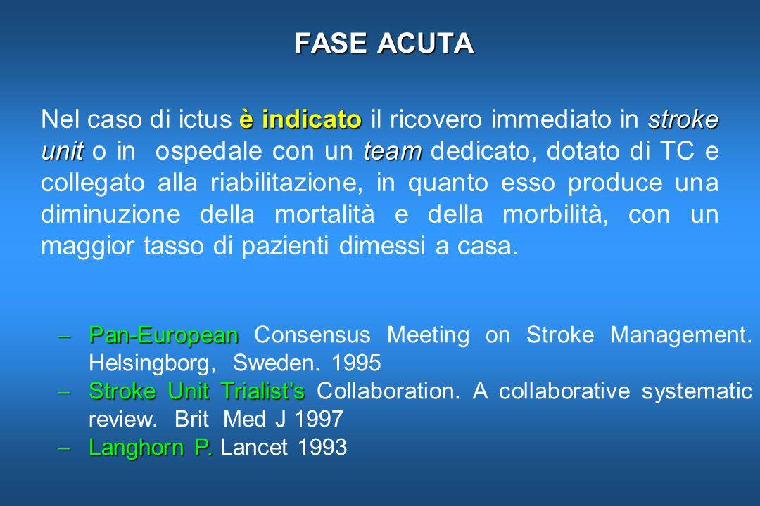 FASE ACUTA FASE ACUTA è indicatostroke unit team Nel caso di ictus è indicato il ricovero immediato in stroke unit o in ospedale con un team dedicato,