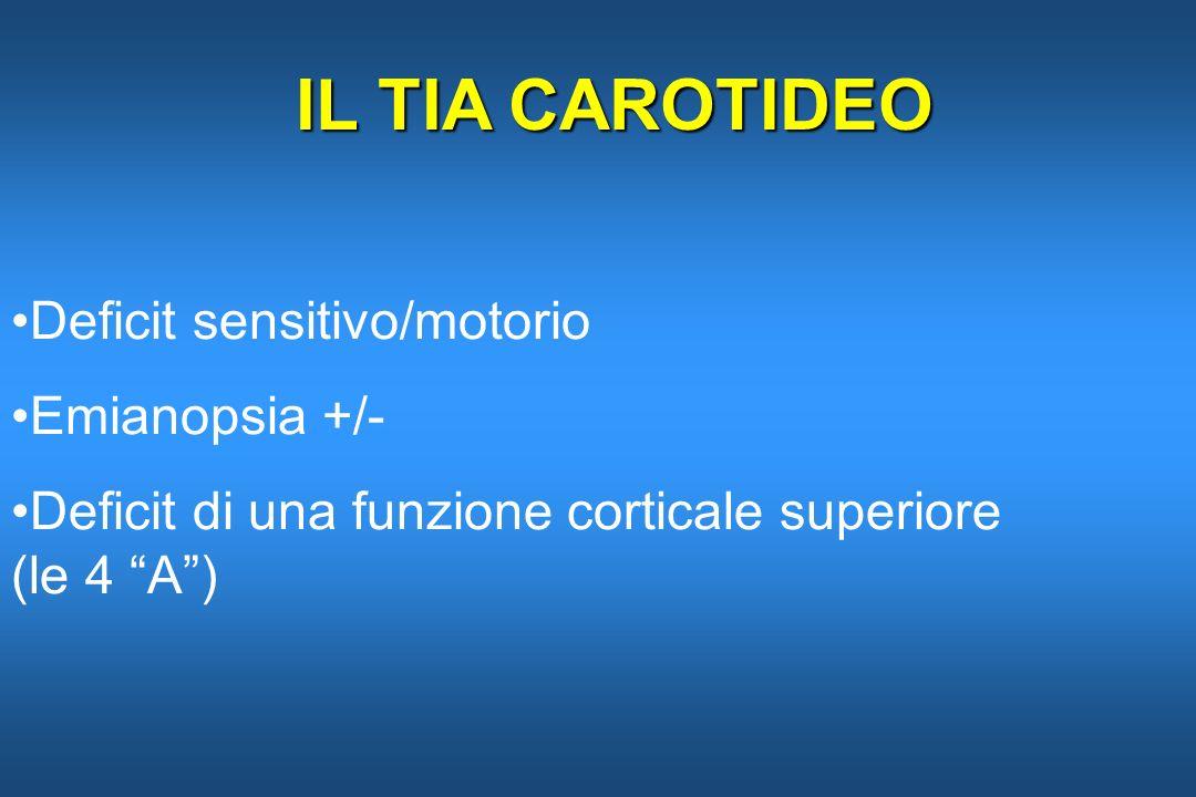 IL TIA CAROTIDEO Deficit sensitivo/motorio Emianopsia +/- Deficit di una funzione corticale superiore (le 4 A)