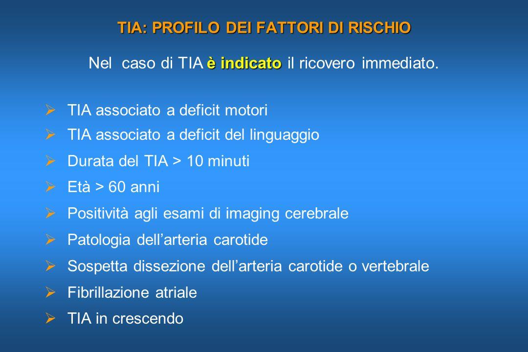 TIA: PROFILO DEI FATTORI DI RISCHIO TIA associato a deficit motori TIA associato a deficit del linguaggio Durata del TIA > 10 minuti Età > 60 anni Pos