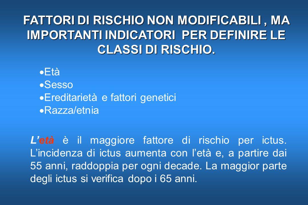 PREVENZIONE SECONDARIA A LUNGO TERMINE PREVENZIONE SECONDARIA A LUNGO TERMINE USO ANTIANGIOTENSINICI NEL CONTROLLO DELLA PRESSIONE ARTERIOSA Pro –riduzione dellevoluzione in diabete franco (HOPE, PROGRESS) –riduzione del rischio anche con basso calo dei valori pressori (HOPE) –effetto non solo ipotensivizzante (LIFE) Contro –solo intolleranza dei farmaci