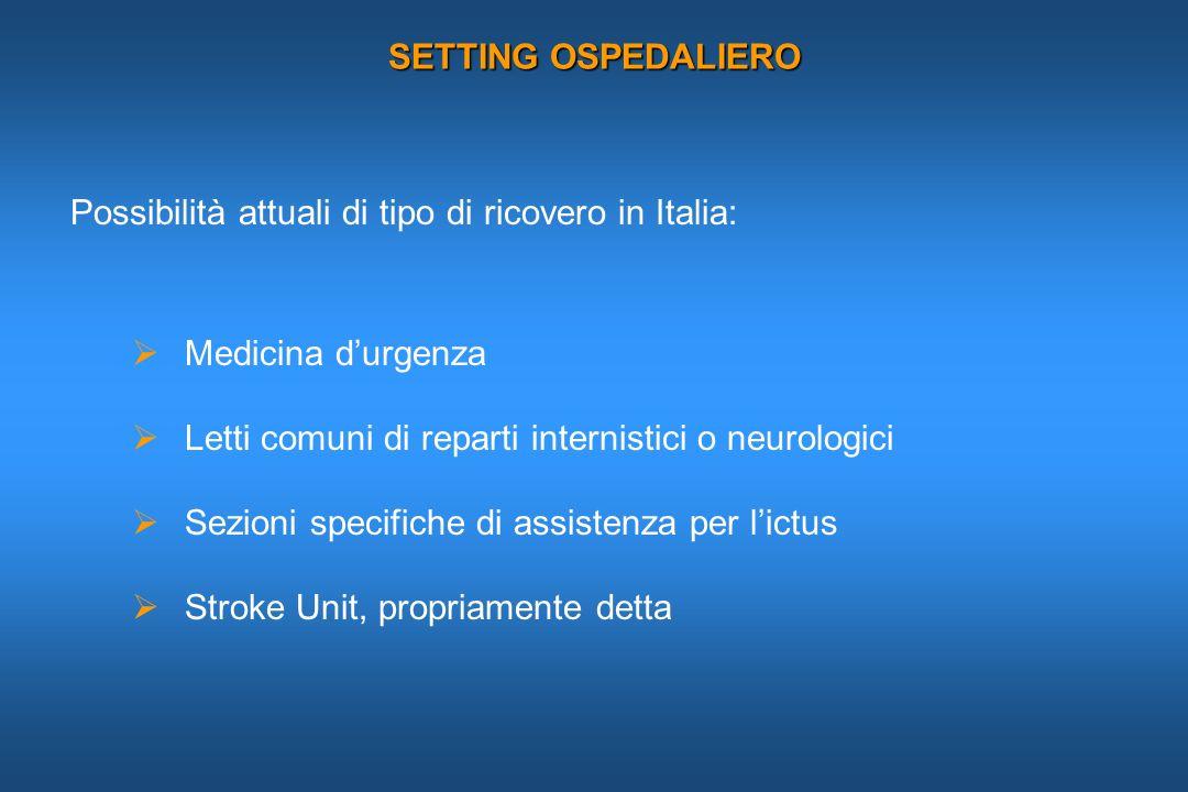 SETTING OSPEDALIERO Possibilità attuali di tipo di ricovero in Italia: Medicina durgenza Letti comuni di reparti internistici o neurologici Sezioni sp