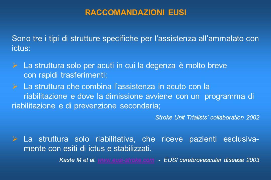 RACCOMANDAZIONI EUSI Sono tre i tipi di strutture specifiche per lassistenza allammalato con ictus: La struttura solo per acuti in cui la degenza è mo
