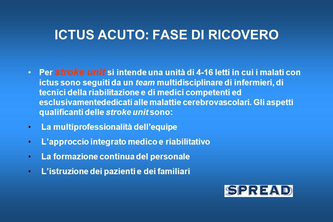 ICTUS ACUTO: FASE DI RICOVERO Per stroke unit si intende una unità di 4-16 letti in cui i malati con ictus sono seguiti da un team multidisciplinare d