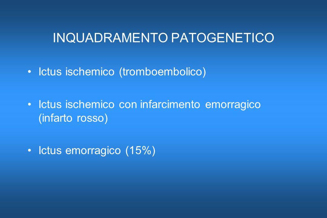 INQUADRAMENTO PATOGENETICO Ictus ischemico (tromboembolico) Ictus ischemico con infarcimento emorragico (infarto rosso) Ictus emorragico (15%)