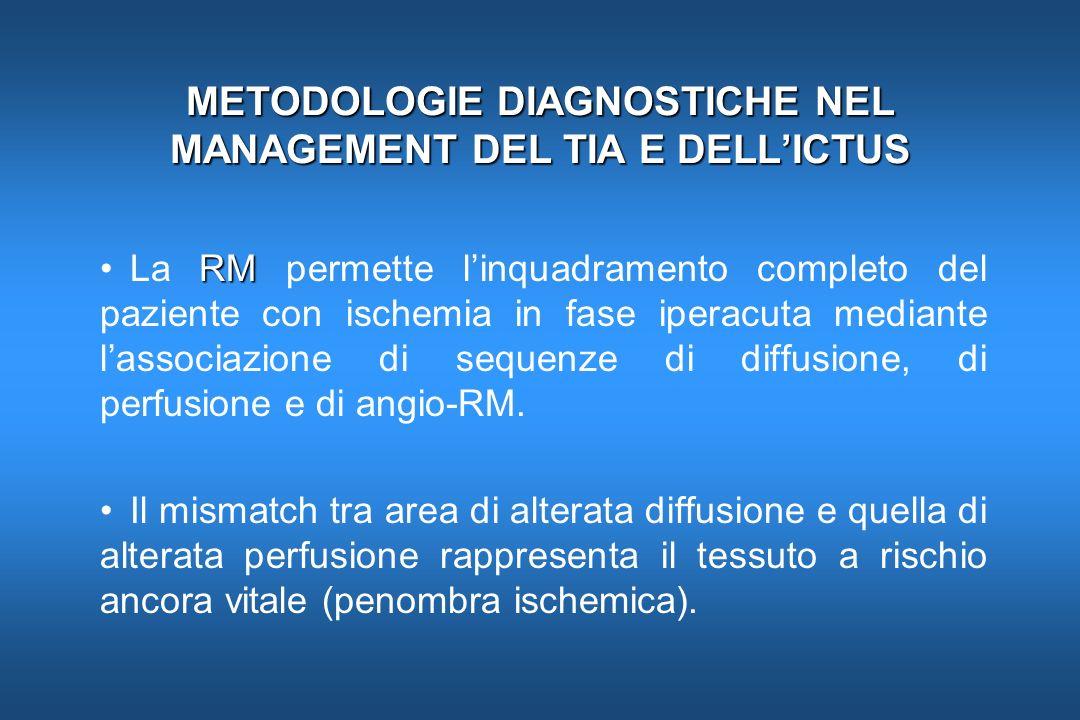 METODOLOGIE DIAGNOSTICHE NEL MANAGEMENT DEL TIA E DELLICTUS RMLa RM permette linquadramento completo del paziente con ischemia in fase iperacuta media