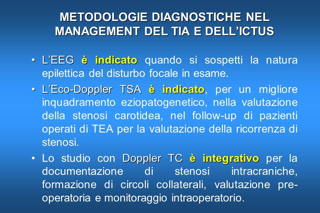 METODOLOGIE DIAGNOSTICHE NEL MANAGEMENT DEL TIA E DELLICTUS LEEG è indicatoLEEG è indicato quando si sospetti la natura epilettica del disturbo focale