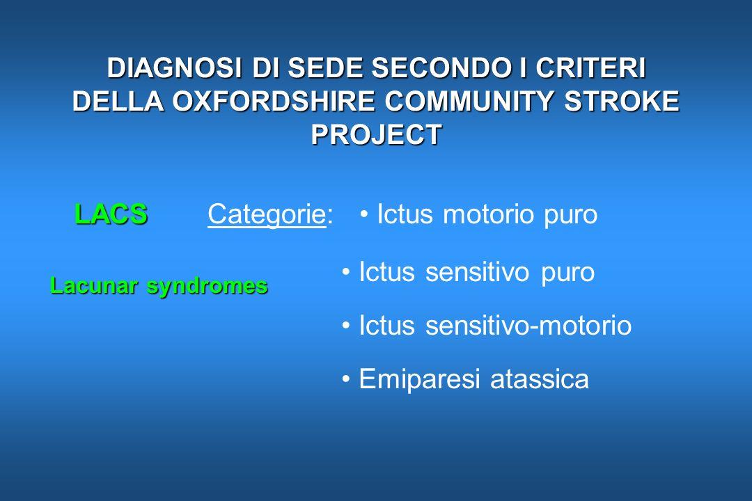 DIAGNOSI DI SEDE SECONDO I CRITERI DELLA OXFORDSHIRE COMMUNITY STROKE PROJECT LACS LACSCategorie: Ictus motorio puro Ictus sensitivo puro Ictus sensit