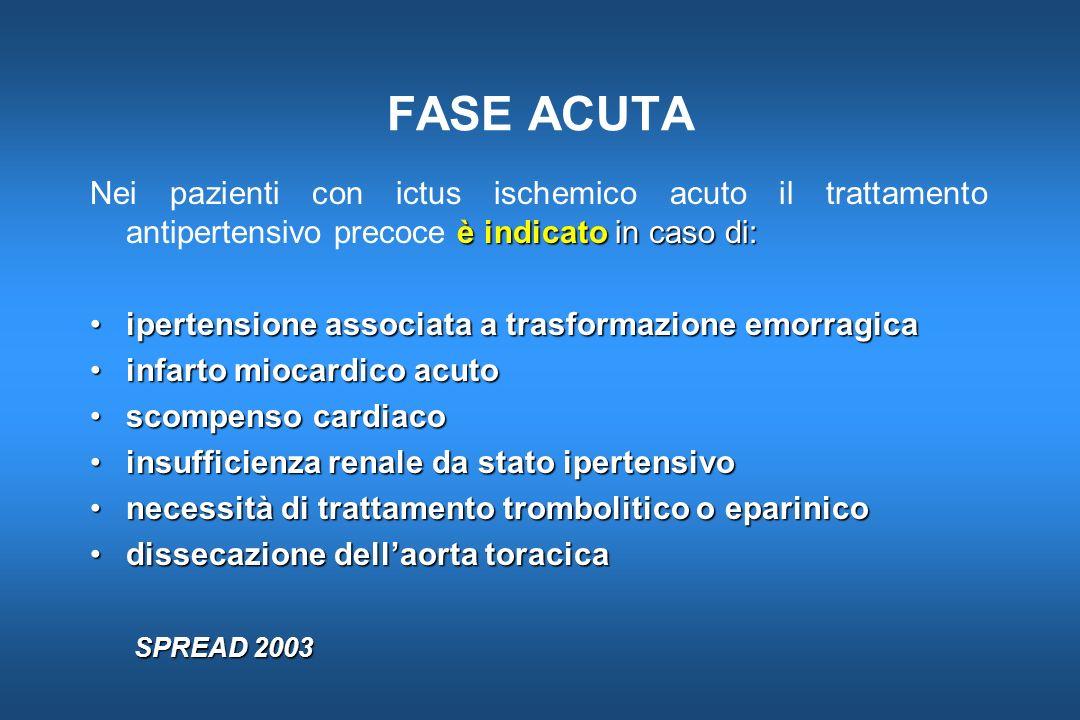 FASE ACUTA è indicato in caso di: Nei pazienti con ictus ischemico acuto il trattamento antipertensivo precoce è indicato in caso di: ipertensione ass
