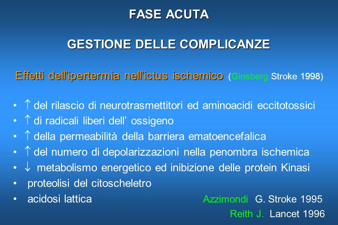 FASE ACUTA GESTIONE DELLE COMPLICANZE Effetti dellipertermia nellictus ischemico Effetti dellipertermia nellictus ischemico (Ginsberg Stroke 1998) del