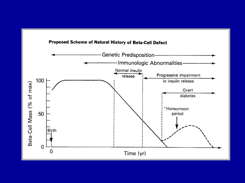 EFFETTI DELLINSULINA Fegato Aumento del consumo di glucosio: stimolazione della glicolisi e della glicogenosintesi Inibizione della gluconeogenesi e della glicogenolisi Stimolazione della sintesi degli ac.grassi Inibizione della βossidazione Muscolo/Tessuto Adiposo - Stimolazione del trasporto del glucosio (Glut-1,-4) - Aumento del consumo del glucosio - Inibizione della lipolisi (tessuto adiposo) - Inibizione del catabolismo proteico nel muscolo