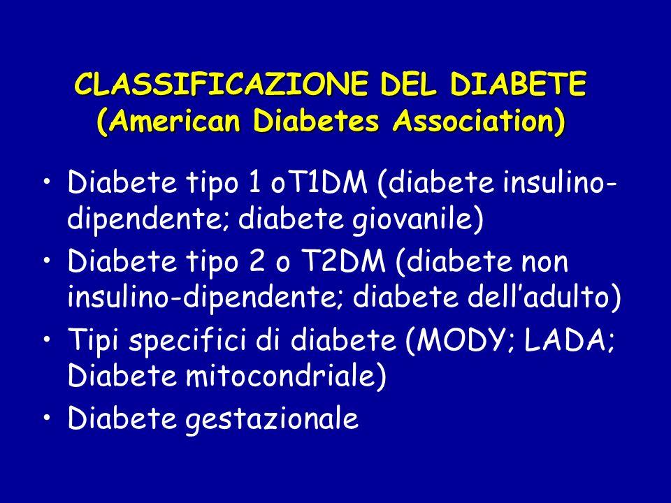 Diabete Tipo 1 (T1DM) Il diabete Tipo 1 è caratterizzato dalla carenza assoluta di insulina, dovuta alla distruzione autoimmunitaria delle beta-cellule pancreatiche, pertanto richiede necessariamente una terapia sostitutiva con insulina